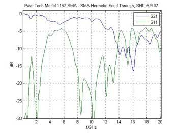chart_faq31